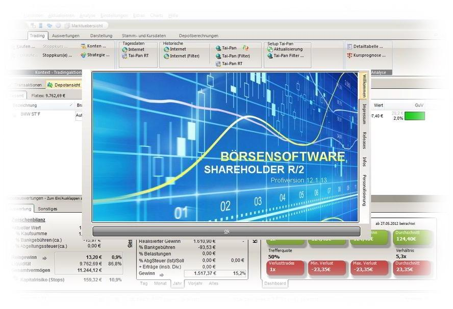 Börsensoftware - Depotmanager