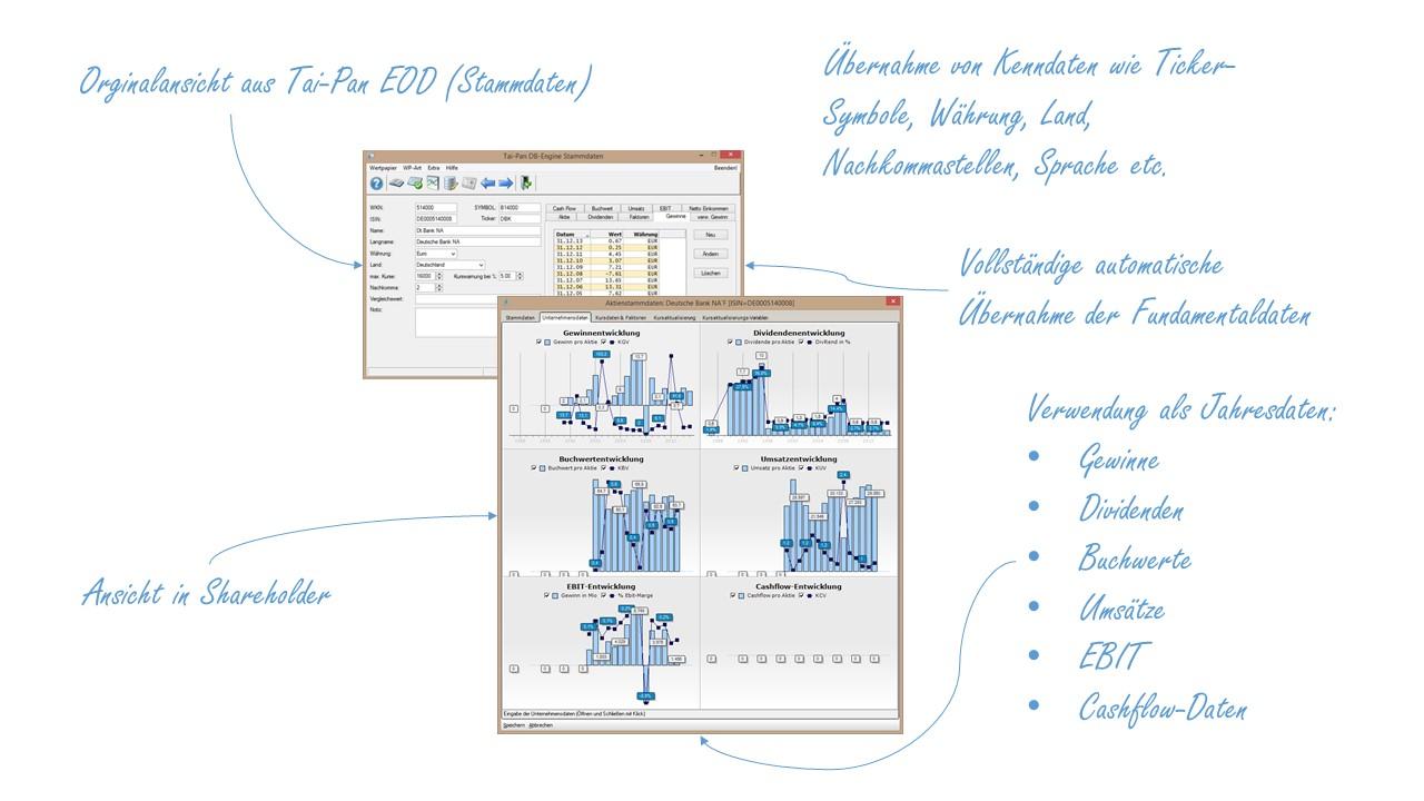 Börsensoftware Stammdaten-Import aus Tai-Pan-EOD (Lenz+Partner)