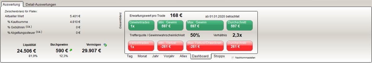 Depot-Kennzahlen und Statistiken inkl. KPI-Betrachtungen