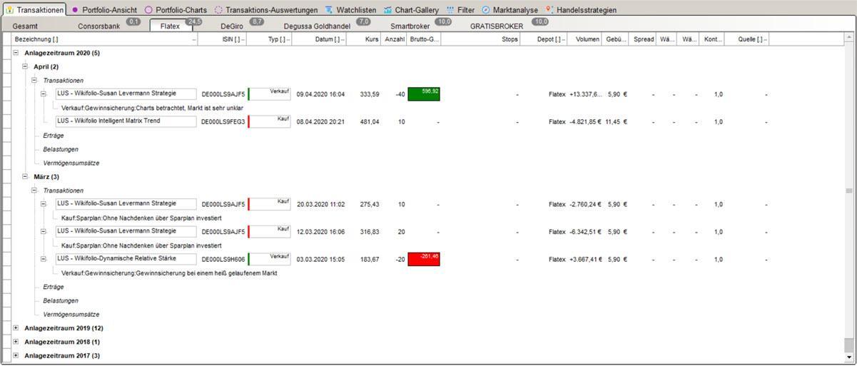 Käufe/Verkäufe und zugehörige Kontenbewegungen (Transaktionsansicht)